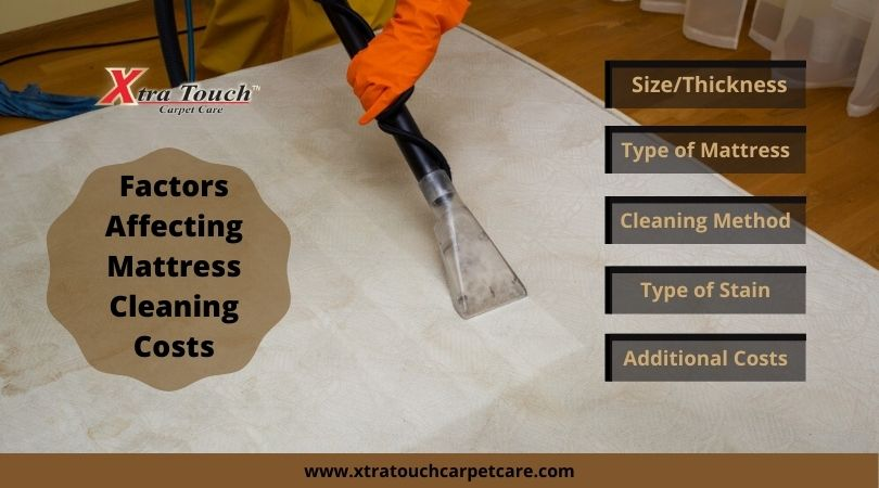 Factors Affecting Mattress Cleaning Cost